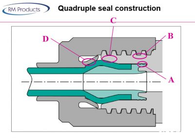 Presentatie-slide10-Quadruple-seal-construction