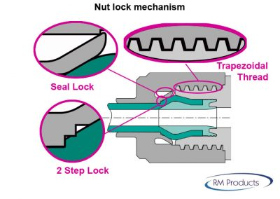Presentatie-slide20-Nut-lock-mechanism